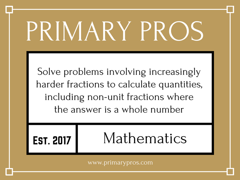 Solve problems involving increasingly harder fractions to calculate quantities including non unit