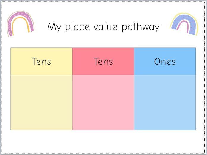 Pastel place value grid KS1