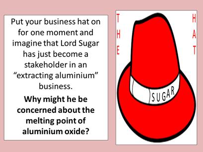 Extracting aluminium