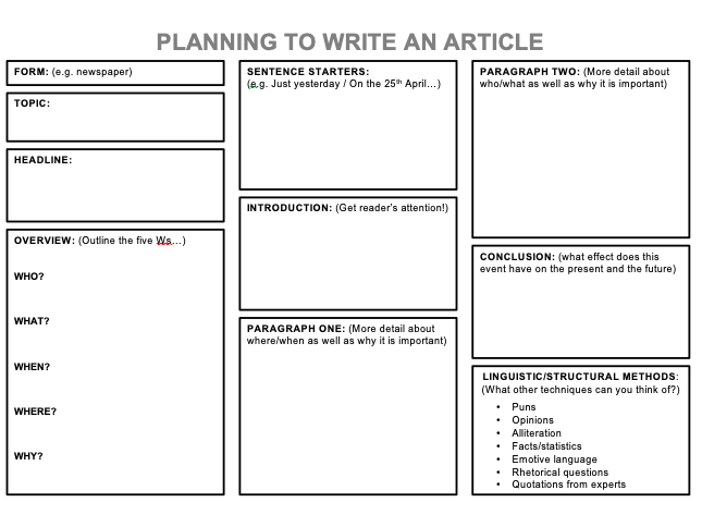 Article Planning Sheet - KS3/4/5