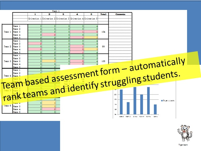 Team based assessment form - Teacher inputs scores and spreadsheet does the rest.