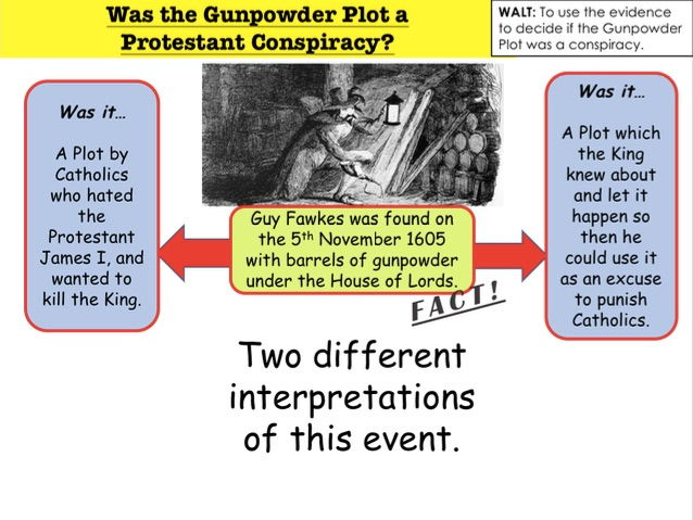Was the Gunpowder Plot a  Protestant Conspiracy?