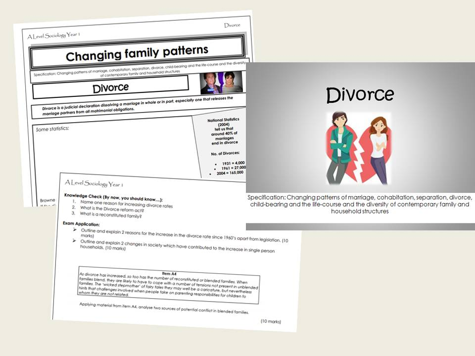 AQA Sociology - Year 1- Families & Households - Divorce
