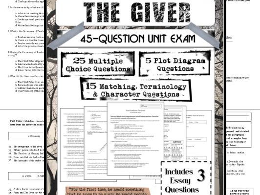 The Giver: Final Unit Exam 45-Questions with Optional Essay