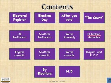How to vote: PCCs & Directly Elected Mayors