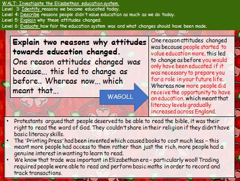 Elizabethan England: Education