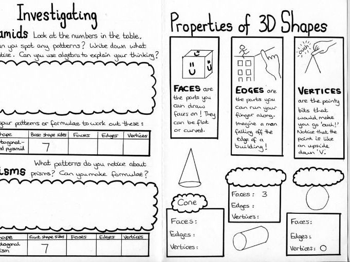 Properties of 3D shapes investigation - pyramids and prisms