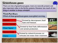 KS4 C11.3 Greenhouse gases