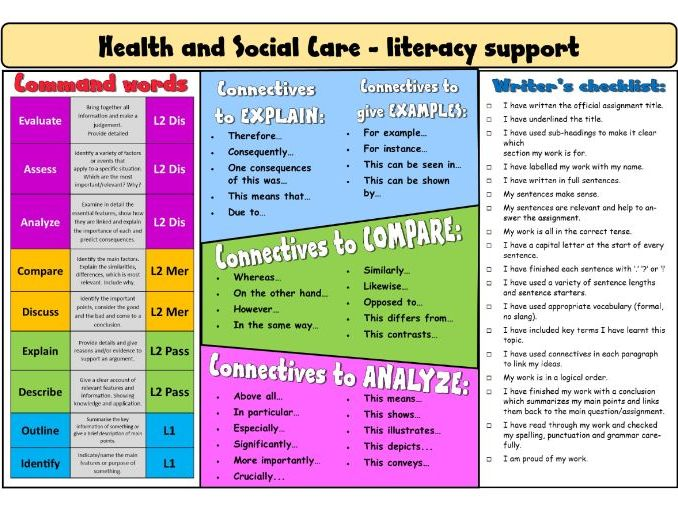 Health and Social Care literacy mat - component 2a