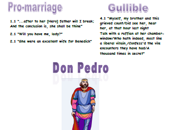 Much Ado about Nothing: Don Pedro Revision Poster