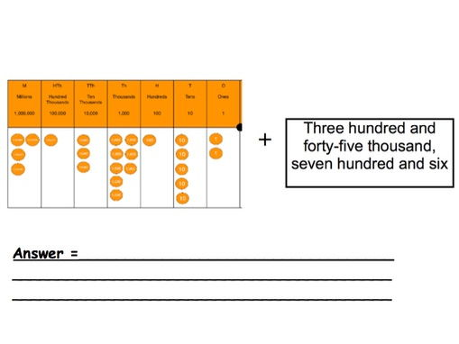 Addition and Subtraction Y5/Y6 - Whole Numbers