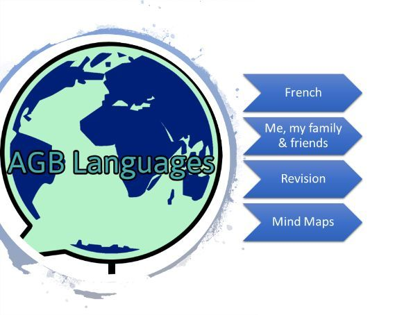 French Family and Marriage Mind Maps