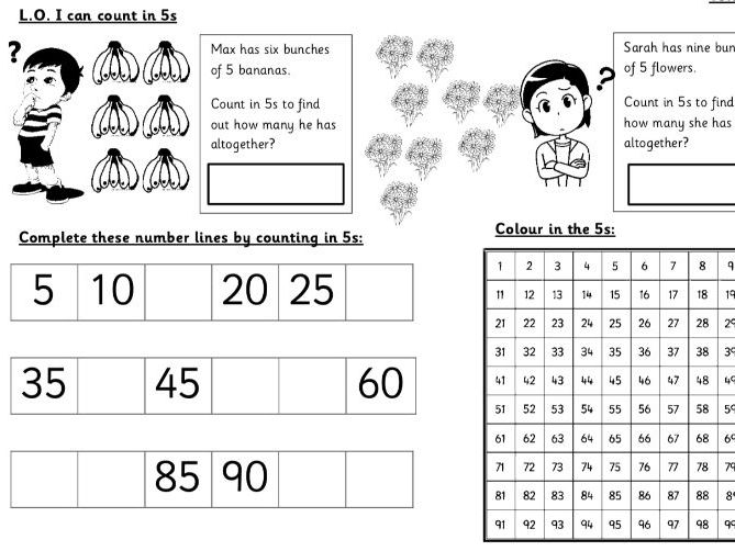 Year 1 Maths Unit of Work: Counting in 2s, 5s and 10s