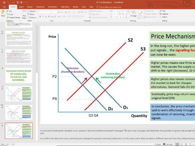 25. Price Mechanism (Slides and Notes) - Edexcel A-Level Economics - Theme 1