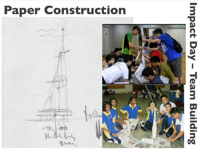 Team Building - Paper construction lesson Powerpoint  inspired by the Shard
