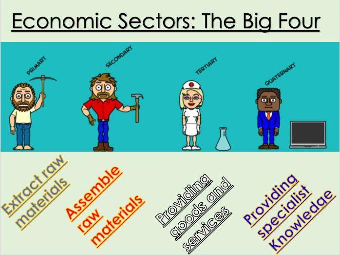 IGCSE Edexcel 9-1 Geography Economic Activity and Energy L1