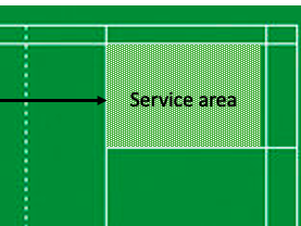 Badminton Resource Card - Service/doubles/area of play