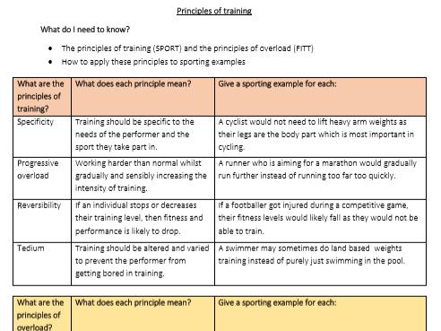 GCSE PE - Principles of training - Student worksheet