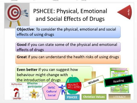 PSHE: Drugs Education: Physical, Emotional and Social Effects of Drugs Lesson