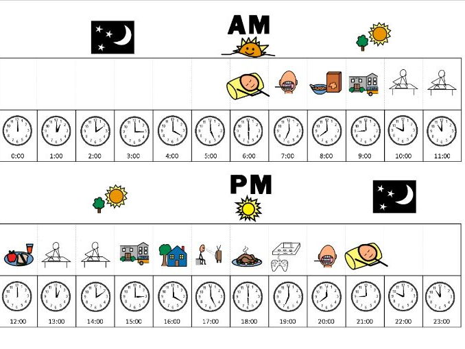 Editable Visual Aid - Home and School Routine Timetable - SEN