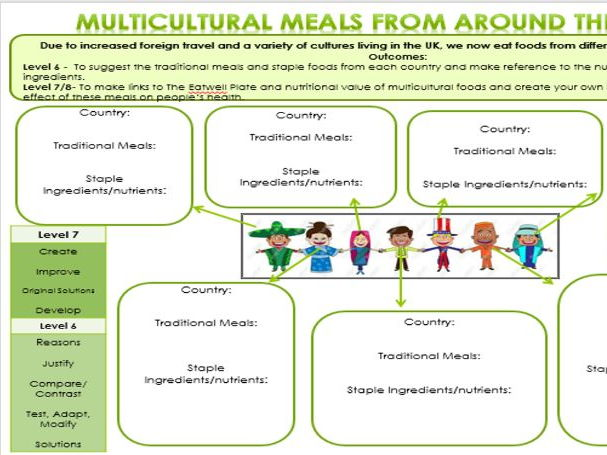 KS3 Multicultural Food & Nutrition Student Work Booklets