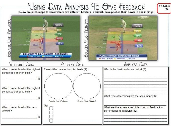 Edexcel (9-1) GCSE PE Key Assessment Task -Feedback & Data Analysis