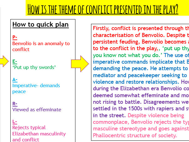 Prince Escalus Speech: How is Conflict presented in the play