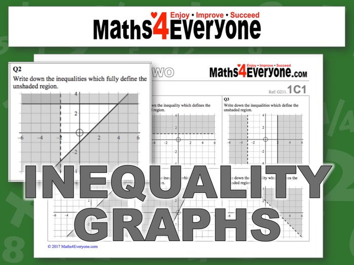 Inequality Graphs (4 worksheets)