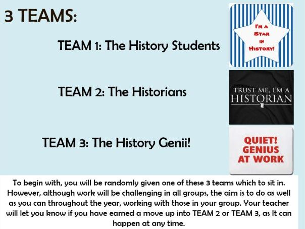 What Is History? An introduction to secondary school History.