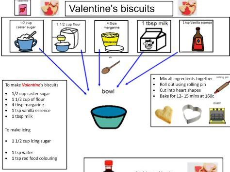 Valentine: A visual one page recipe to make Valentine's Biscuits.