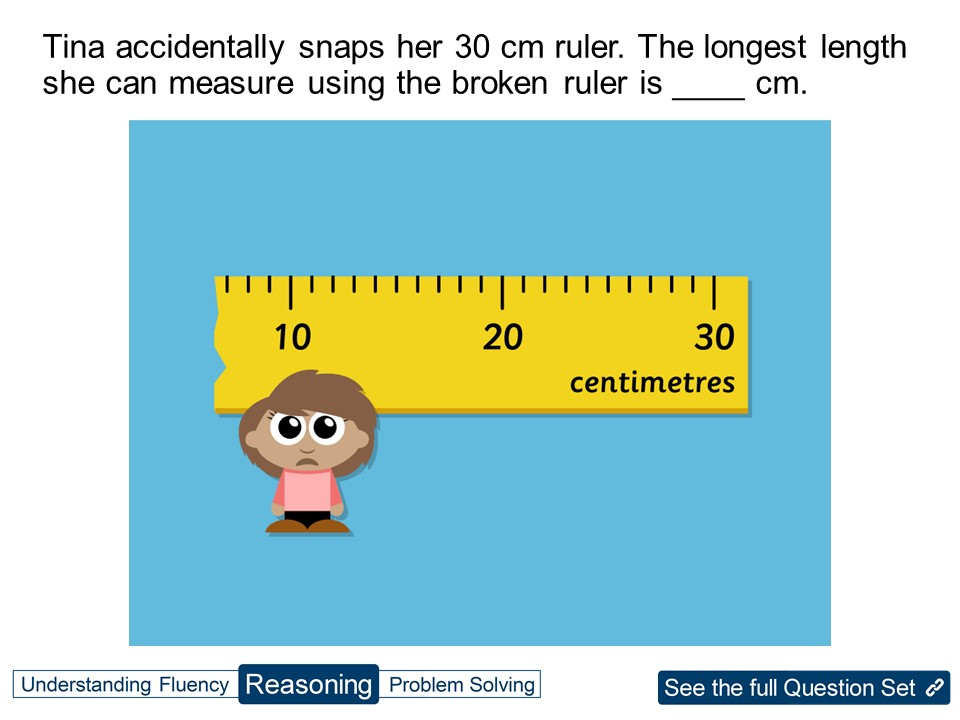 Year 3 Measurement: Add and Subtract Length