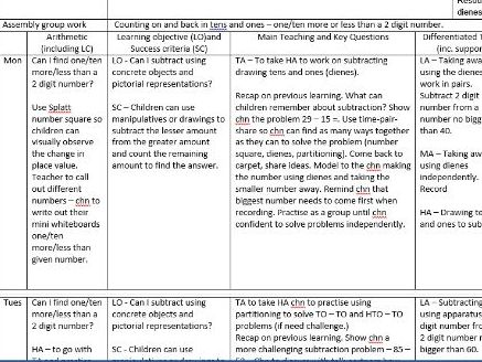 Year 2 Subtraction Planning and resources