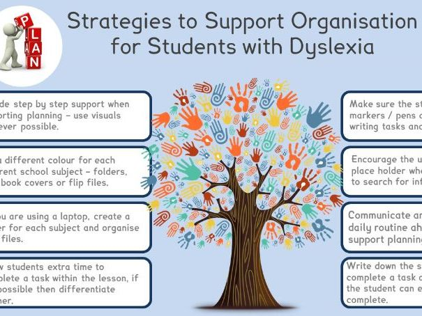 Dyslexia Awareness and Strategy Flyers for Teachers - Primary and Secondary