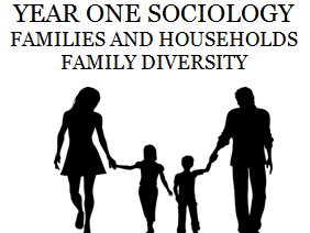 FAMILY DIVERSITY - 8 LESSONS! [AQA A-LEVEL SOCIOLOGY]
