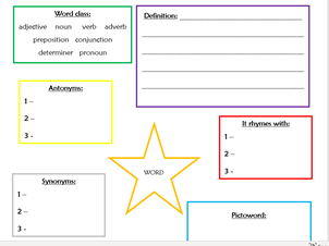 Defining Key Vocabulary