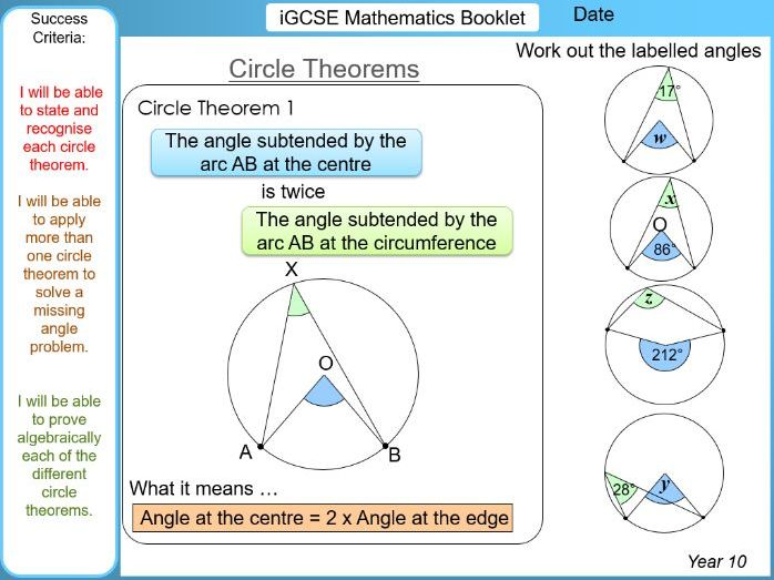 iGCSE Booklet - Circle Theorems