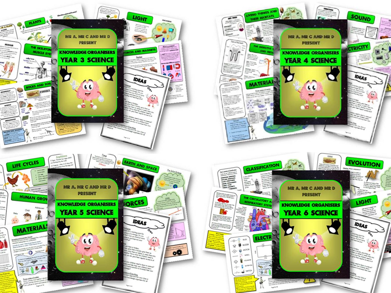 KS2 Science Knowledge Organisers / Cheat Sheets for Years 3, 4, 5 and 6
