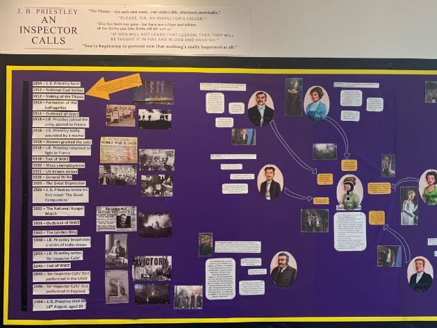 An Inspector Calls Display