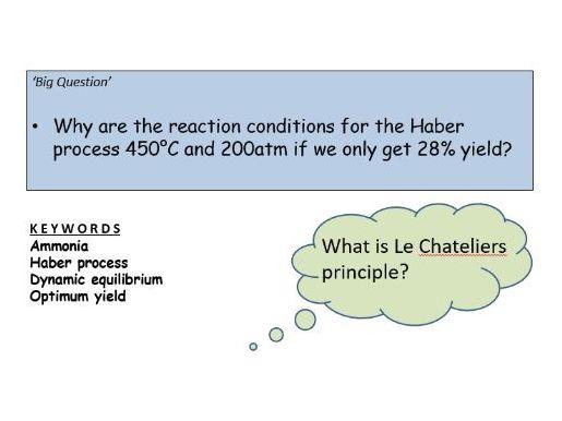 AQA GCSE Chemistry – Haber Compromise