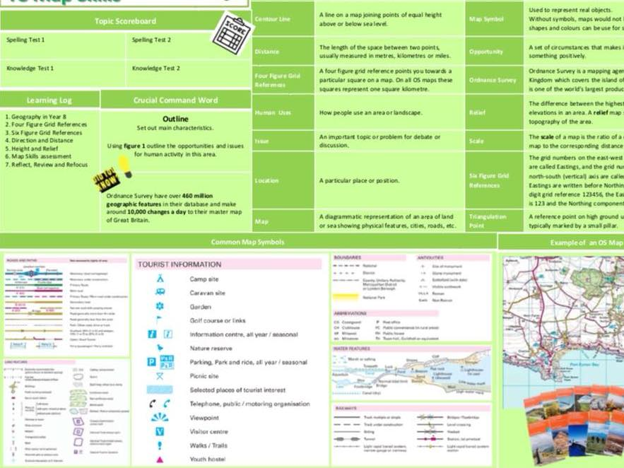 Map Skills Topic Knowledge Organiser