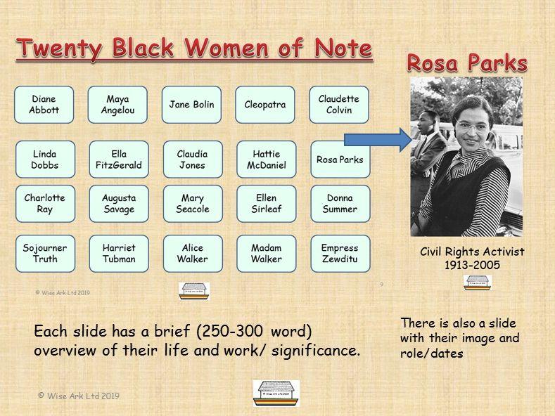 Twenty Black Women of Note