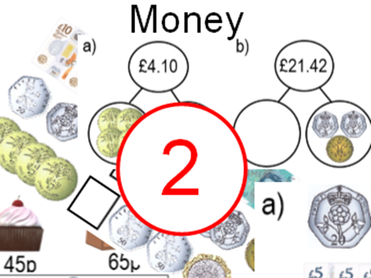 Year 2 - Autumn – Money - White Rose Inspired - Home/School Learning