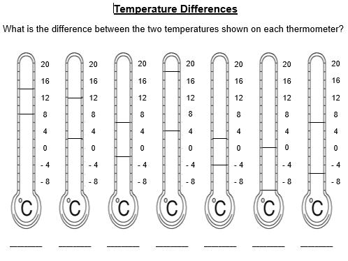 Temperature Resources