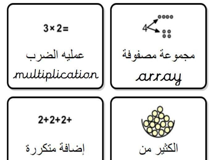 Curisve array display vocab with Arabic