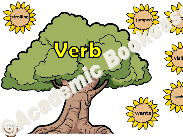 Matching flowers with trees - adverbs, verbs, conjunctions, modal verbs