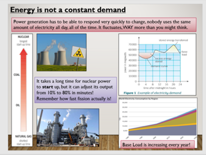 KS4 P3.5 Big energy issues.