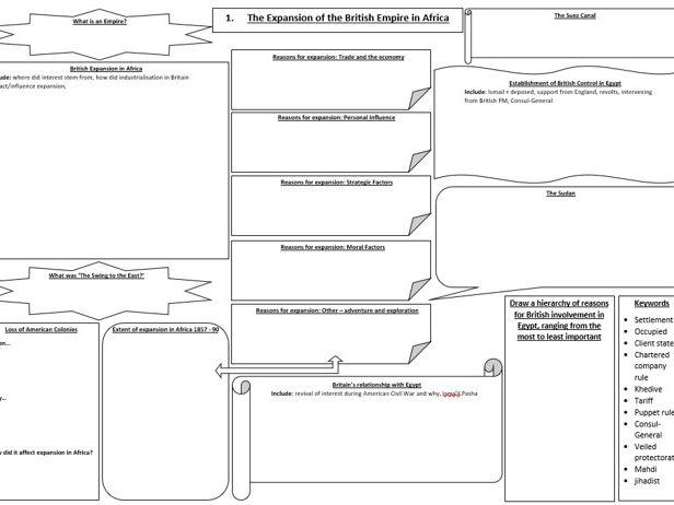 AQA The British Empire 1857-1967 A-Level Part 1 Revision Maps