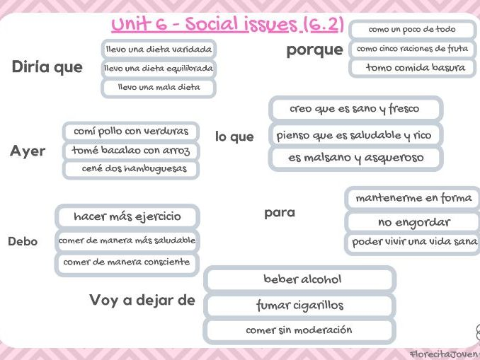 Trapdoor - Unit 6.2  (Healthy Living). GCSE Spanish 1-9 AQA.