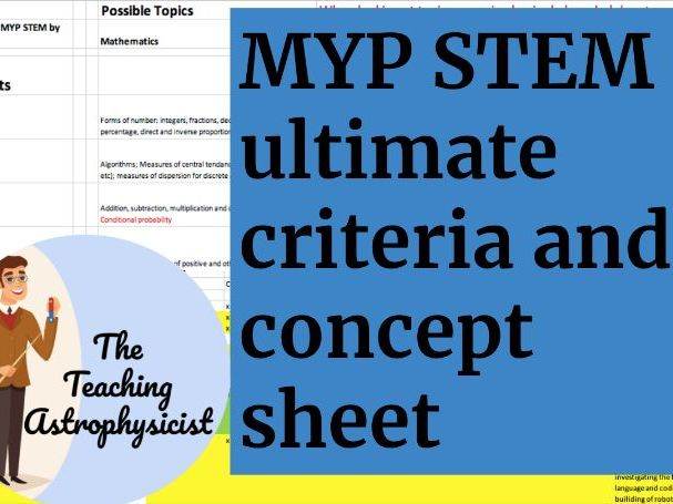 MYP STEM by concept and criteria / 90 STEM topics