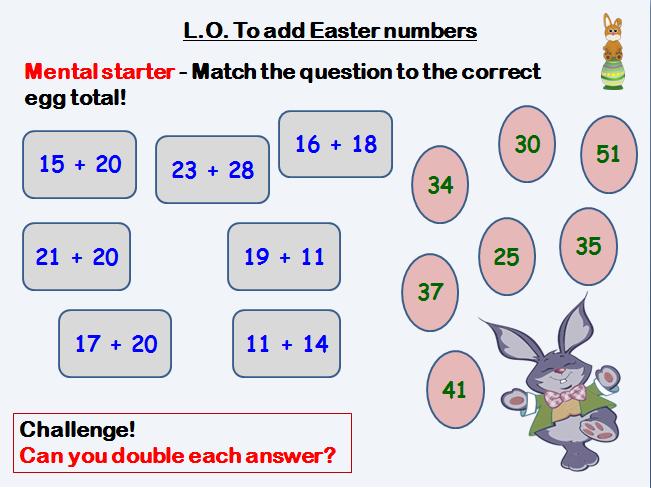 Easter addition lesson (KS1 maths)